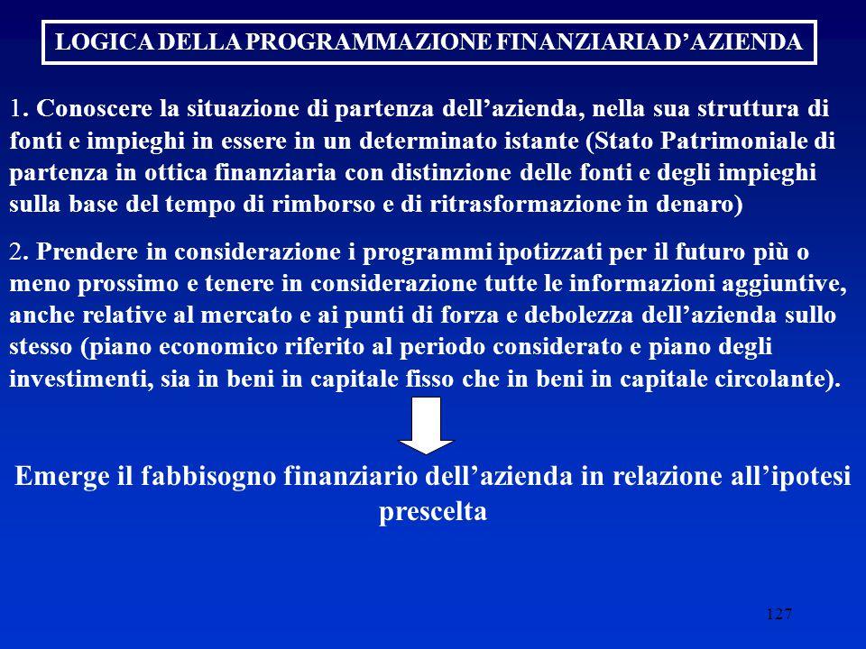 127 LOGICA DELLA PROGRAMMAZIONE FINANZIARIA D'AZIENDA 1.