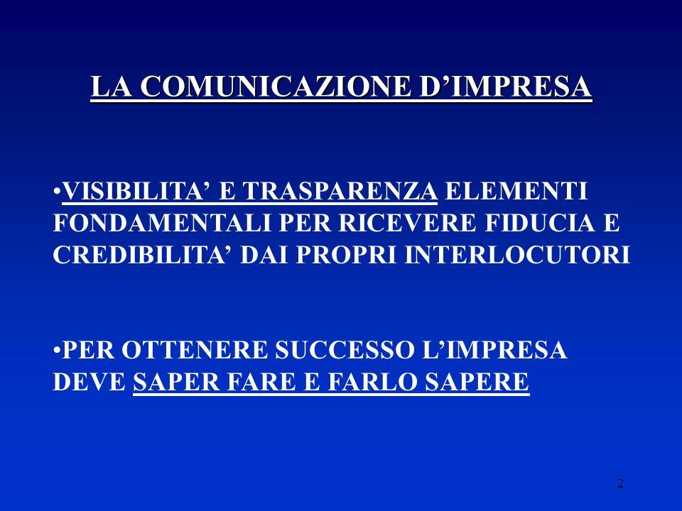 2 LA COMUNICAZIONE D'IMPRESA VISIBILITA' E TRASPARENZA ELEMENTI FONDAMENTALI PER RICEVERE FIDUCIA E CREDIBILITA' DAI PROPRI INTERLOCUTORI PER OTTENERE SUCCESSO L'IMPRESA DEVE SAPER FARE E FARLO SAPERE
