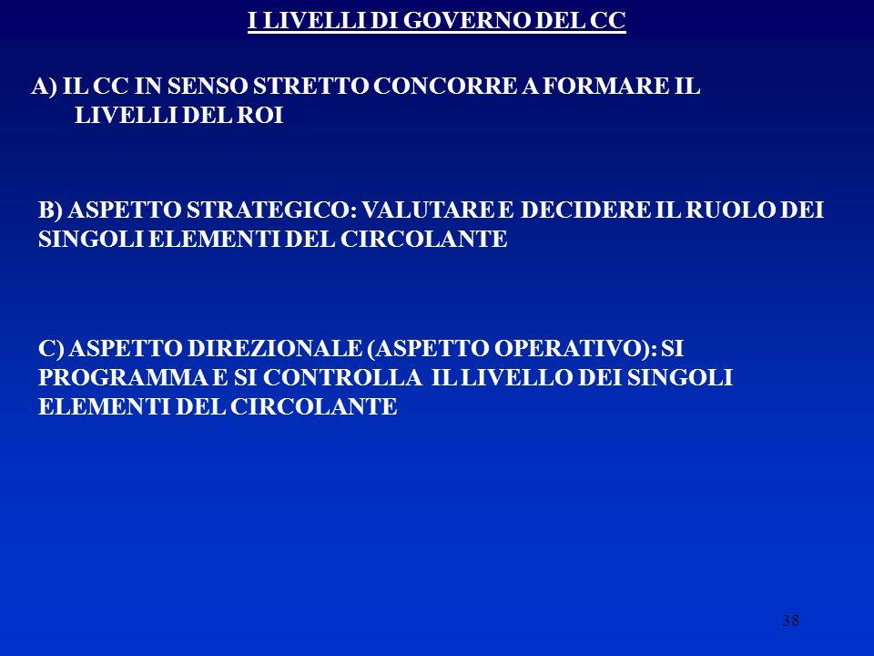 38 I LIVELLI DI GOVERNO DEL CC A) IL CC IN SENSO STRETTO CONCORRE A FORMARE IL LIVELLI DEL ROI B) ASPETTO STRATEGICO: VALUTARE E DECIDERE IL RUOLO DEI SINGOLI ELEMENTI DEL CIRCOLANTE C) ASPETTO DIREZIONALE (ASPETTO OPERATIVO): SI PROGRAMMA E SI CONTROLLA IL LIVELLO DEI SINGOLI ELEMENTI DEL CIRCOLANTE