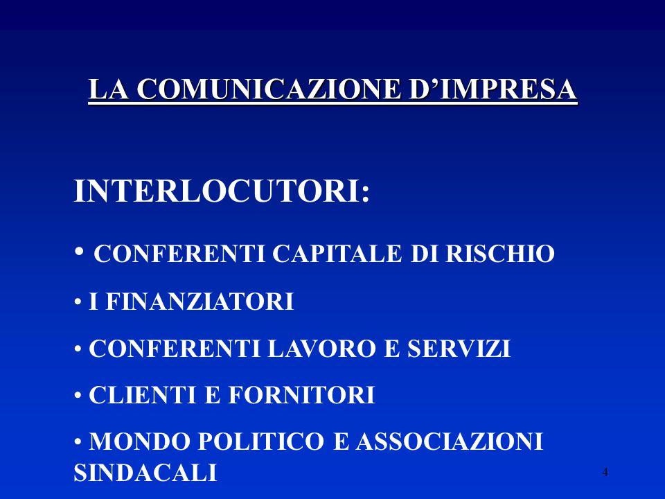 4 LA COMUNICAZIONE D'IMPRESA INTERLOCUTORI: CONFERENTI CAPITALE DI RISCHIO I FINANZIATORI CONFERENTI LAVORO E SERVIZI CLIENTI E FORNITORI MONDO POLITICO E ASSOCIAZIONI SINDACALI