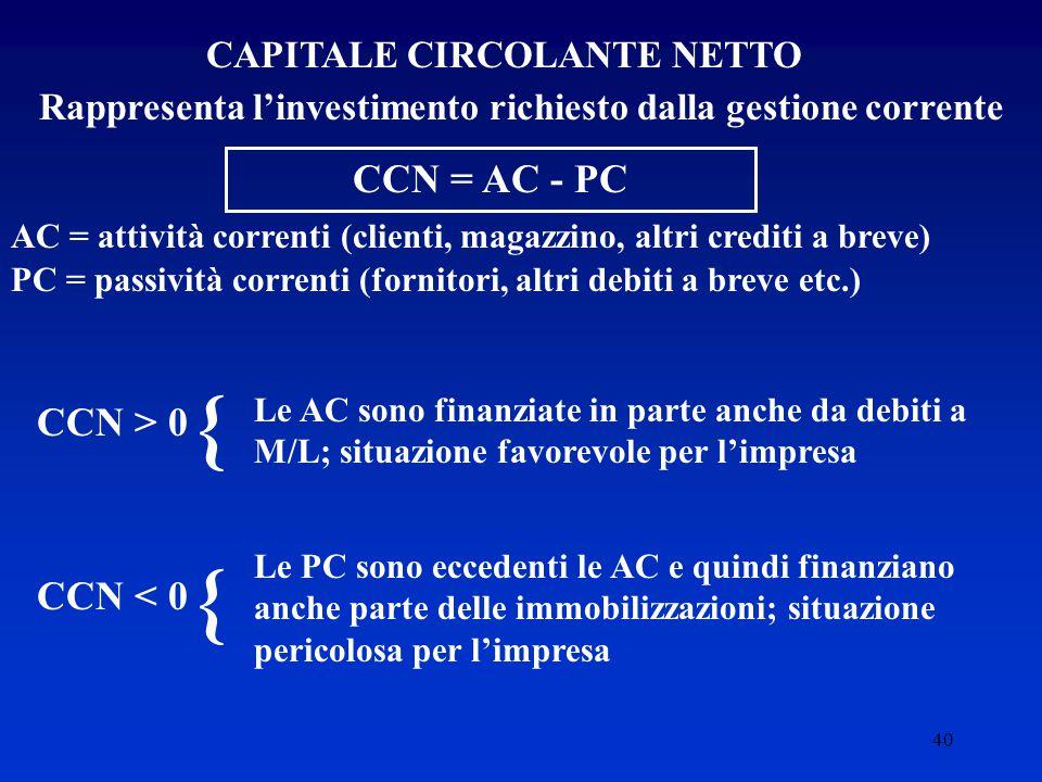 40 CAPITALE CIRCOLANTE NETTO Rappresenta l'investimento richiesto dalla gestione corrente CCN = AC - PC AC = attività correnti (clienti, magazzino, altri crediti a breve) PC = passività correnti (fornitori, altri debiti a breve etc.) CCN > 0 CCN < 0 { { Le AC sono finanziate in parte anche da debiti a M/L; situazione favorevole per l'impresa Le PC sono eccedenti le AC e quindi finanziano anche parte delle immobilizzazioni; situazione pericolosa per l'impresa