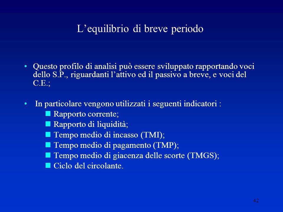 42 L'equilibrio di breve periodo Questo profilo di analisi può essere sviluppato rapportando voci dello S.P., riguardanti l'attivo ed il passivo a breve, e voci del C.E.; In particolare vengono utilizzati i seguenti indicatori : nRapporto corrente; nRapporto di liquidità; nTempo medio di incasso (TMI); nTempo medio di pagamento (TMP); nTempo medio di giacenza delle scorte (TMGS); nCiclo del circolante.
