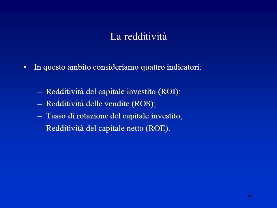 50 La redditività In questo ambito consideriamo quattro indicatori: –Redditività del capitale investito (ROI); –Redditività delle vendite (ROS); –Tasso di rotazione del capitale investito; –Redditività del capitale netto (ROE).