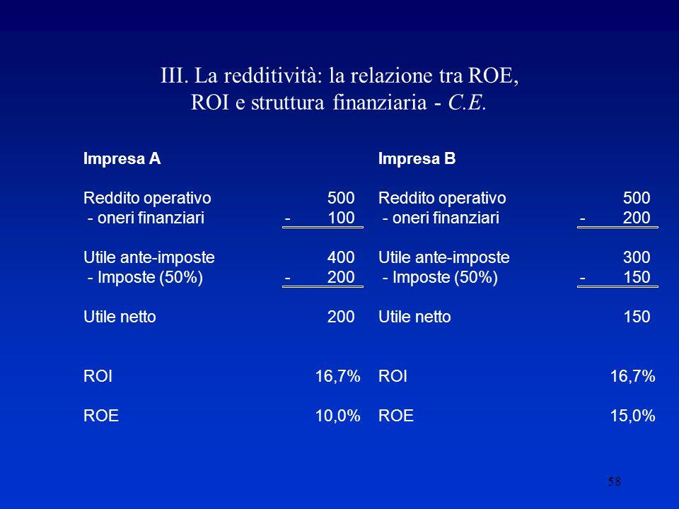 58 III.La redditività: la relazione tra ROE, ROI e struttura finanziaria - C.E.