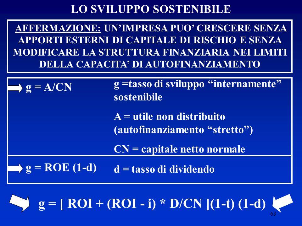 63 LO SVILUPPO SOSTENIBILE AFFERMAZIONE: UN'IMPRESA PUO' CRESCERE SENZA APPORTI ESTERNI DI CAPITALE DI RISCHIO E SENZA MODIFICARE LA STRUTTURA FINANZIARIA NEI LIMITI DELLA CAPACITA' DI AUTOFINANZIAMENTO g = A/CN g =tasso di sviluppo internamente sostenibile A = utile non distribuito (autofinanziamento stretto ) CN = capitale netto normale g = ROE (1-d) d = tasso di dividendo g = [ ROI + (ROI - i) * D/CN ](1-t) (1-d)