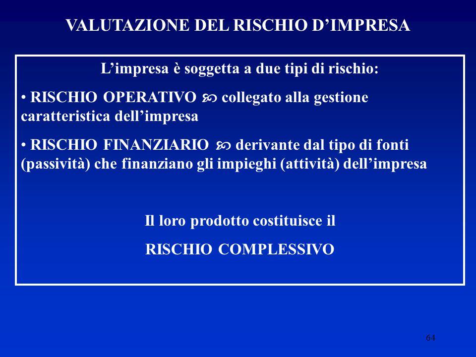 64 VALUTAZIONE DEL RISCHIO D'IMPRESA L'impresa è soggetta a due tipi di rischio: RISCHIO OPERATIVO  collegato alla gestione caratteristica dell'impresa RISCHIO FINANZIARIO  derivante dal tipo di fonti (passività) che finanziano gli impieghi (attività) dell'impresa Il loro prodotto costituisce il RISCHIO COMPLESSIVO