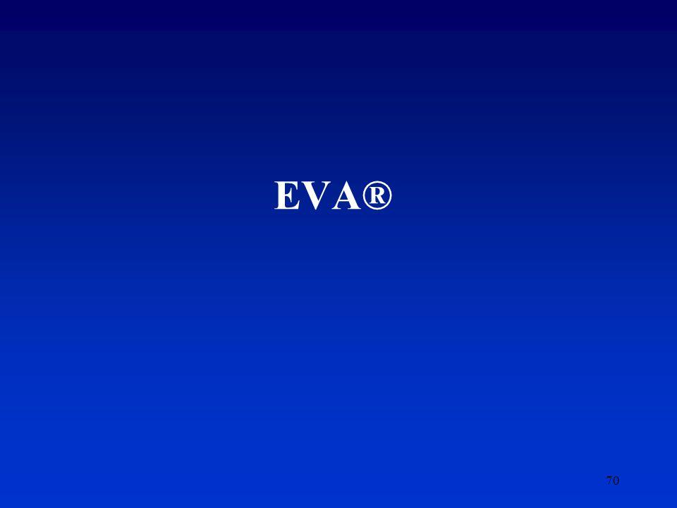 70 EVA®