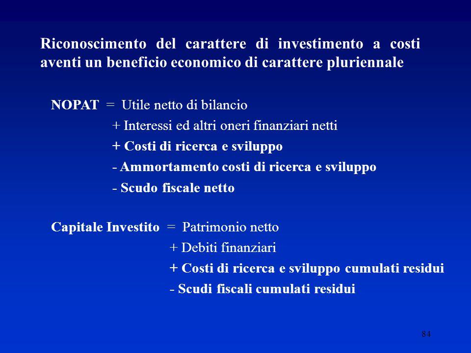 84 Riconoscimento del carattere di investimento a costi aventi un beneficio economico di carattere pluriennale NOPAT = Utile netto di bilancio + Interessi ed altri oneri finanziari netti + Costi di ricerca e sviluppo - Ammortamento costi di ricerca e sviluppo - Scudo fiscale netto Capitale Investito = Patrimonio netto + Debiti finanziari + Costi di ricerca e sviluppo cumulati residui - Scudi fiscali cumulati residui