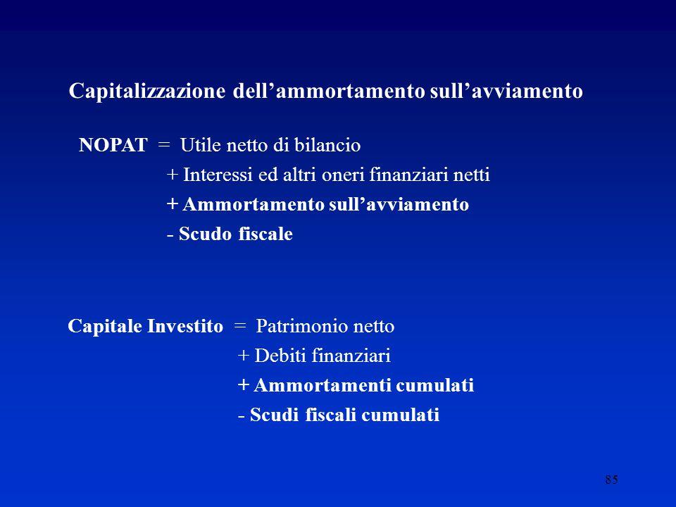 85 Capitalizzazione dell'ammortamento sull'avviamento NOPAT = Utile netto di bilancio + Interessi ed altri oneri finanziari netti + Ammortamento sull'avviamento - Scudo fiscale Capitale Investito = Patrimonio netto + Debiti finanziari + Ammortamenti cumulati - Scudi fiscali cumulati