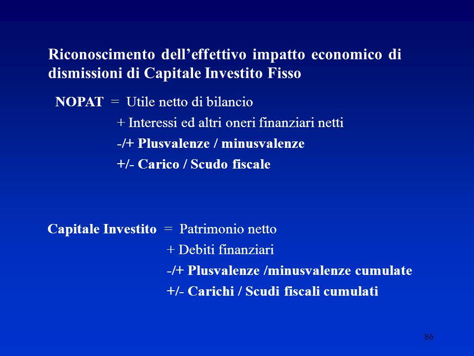 86 Riconoscimento dell'effettivo impatto economico di dismissioni di Capitale Investito Fisso NOPAT = Utile netto di bilancio + Interessi ed altri oneri finanziari netti -/+ Plusvalenze / minusvalenze +/- Carico / Scudo fiscale Capitale Investito = Patrimonio netto + Debiti finanziari -/+ Plusvalenze /minusvalenze cumulate +/- Carichi / Scudi fiscali cumulati