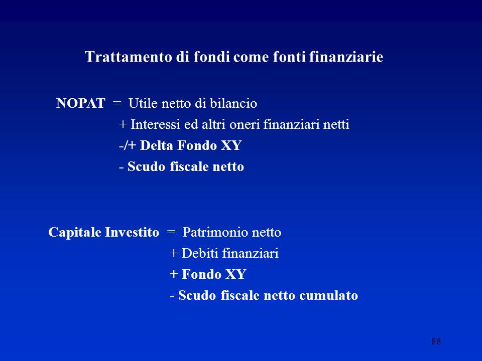 88 Trattamento di fondi come fonti finanziarie NOPAT = Utile netto di bilancio + Interessi ed altri oneri finanziari netti -/+ Delta Fondo XY - Scudo fiscale netto Capitale Investito = Patrimonio netto + Debiti finanziari + Fondo XY - Scudo fiscale netto cumulato