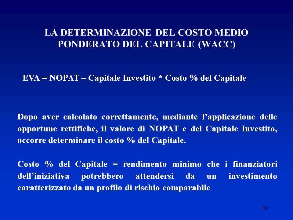 89 LA DETERMINAZIONE DEL COSTO MEDIO PONDERATO DEL CAPITALE (WACC) EVA = NOPAT – Capitale Investito * Costo % del Capitale Dopo aver calcolato correttamente, mediante l'applicazione delle opportune rettifiche, il valore di NOPAT e del Capitale Investito, occorre determinare il costo % del Capitale.
