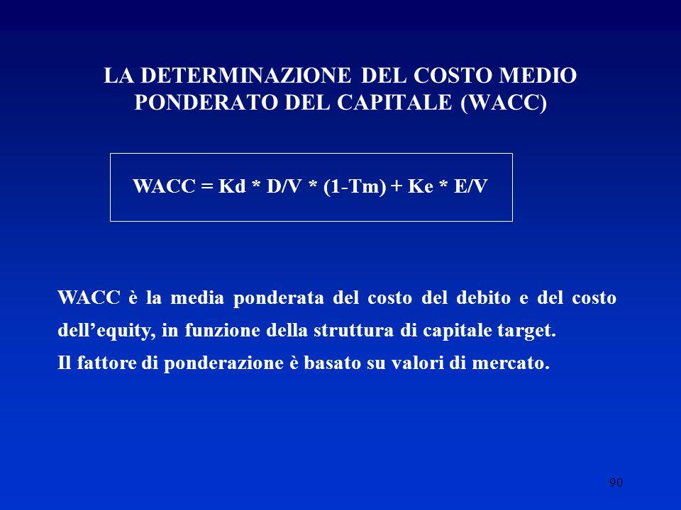 90 LA DETERMINAZIONE DEL COSTO MEDIO PONDERATO DEL CAPITALE (WACC) WACC è la media ponderata del costo del debito e del costo dell'equity, in funzione della struttura di capitale target.