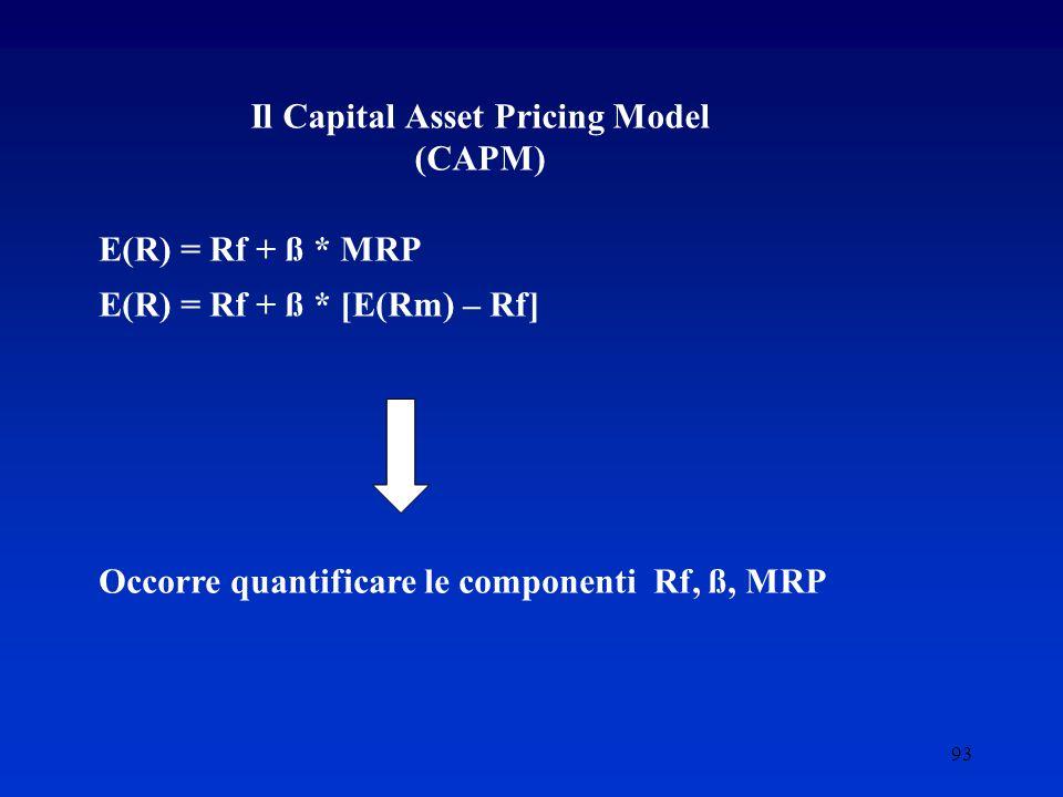 93 Il Capital Asset Pricing Model (CAPM) E(R) = Rf + ß * MRP E(R) = Rf + ß * [E(Rm) – Rf] Occorre quantificare le componenti Rf, ß, MRP