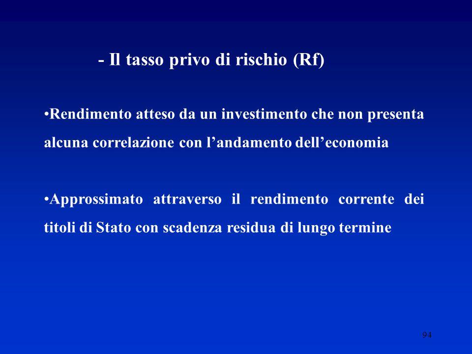 94 - Il tasso privo di rischio (Rf) Rendimento atteso da un investimento che non presenta alcuna correlazione con l'andamento dell'economia Approssimato attraverso il rendimento corrente dei titoli di Stato con scadenza residua di lungo termine
