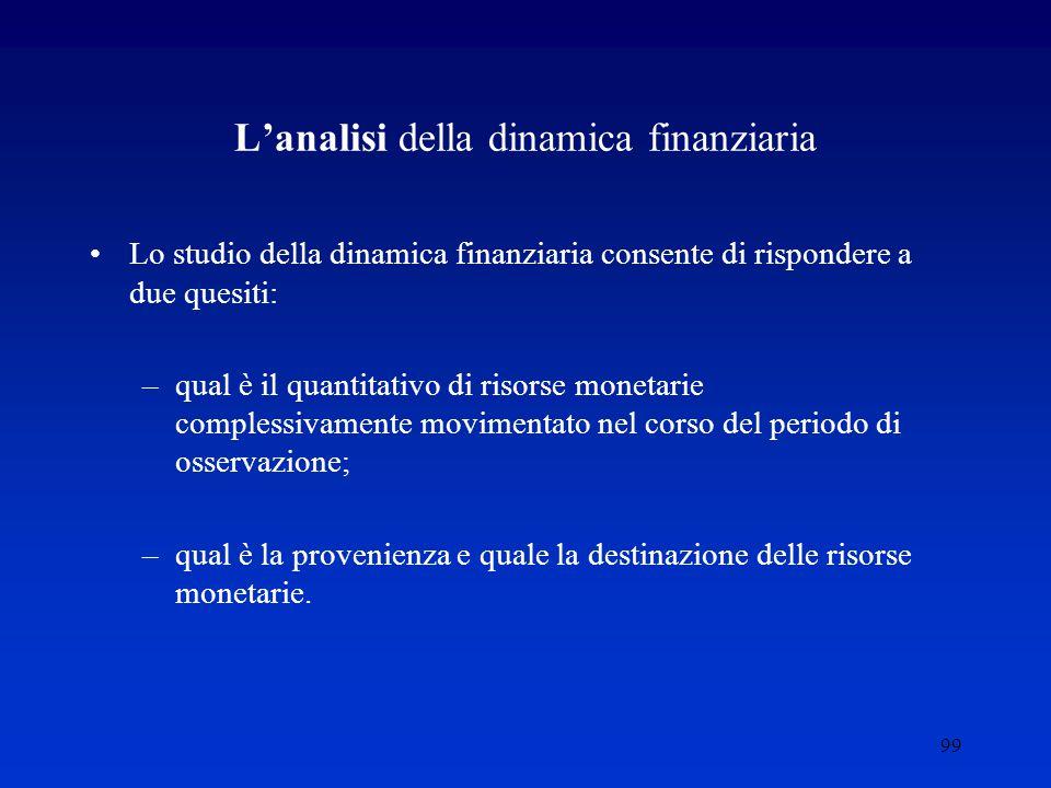 99 L'analisi della dinamica finanziaria Lo studio della dinamica finanziaria consente di rispondere a due quesiti: –qual è il quantitativo di risorse monetarie complessivamente movimentato nel corso del periodo di osservazione; –qual è la provenienza e quale la destinazione delle risorse monetarie.