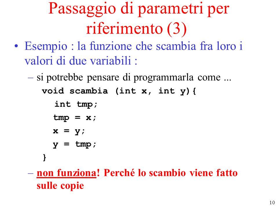 10 Passaggio di parametri per riferimento (3) Esempio : la funzione che scambia fra loro i valori di due variabili : –si potrebbe pensare di programma