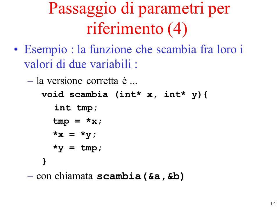 14 Passaggio di parametri per riferimento (4) Esempio : la funzione che scambia fra loro i valori di due variabili : –la versione corretta è... void s