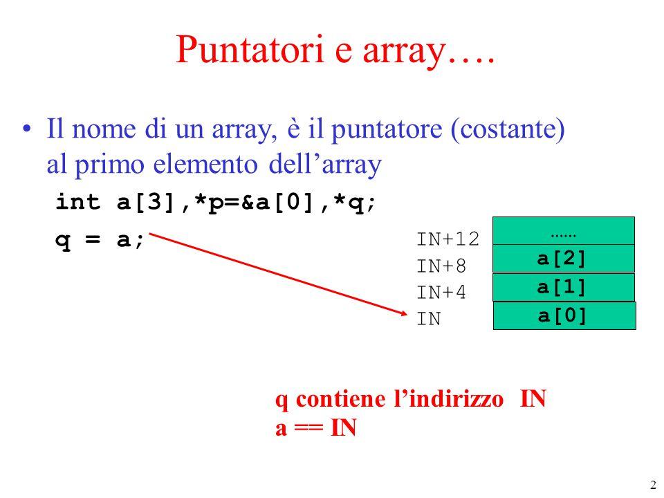 2 Puntatori e array…. Il nome di un array, è il puntatore (costante) al primo elemento dell'array int a[3],*p=&a[0],*q; q = a; …… IN+12 IN+8 IN+4 IN a