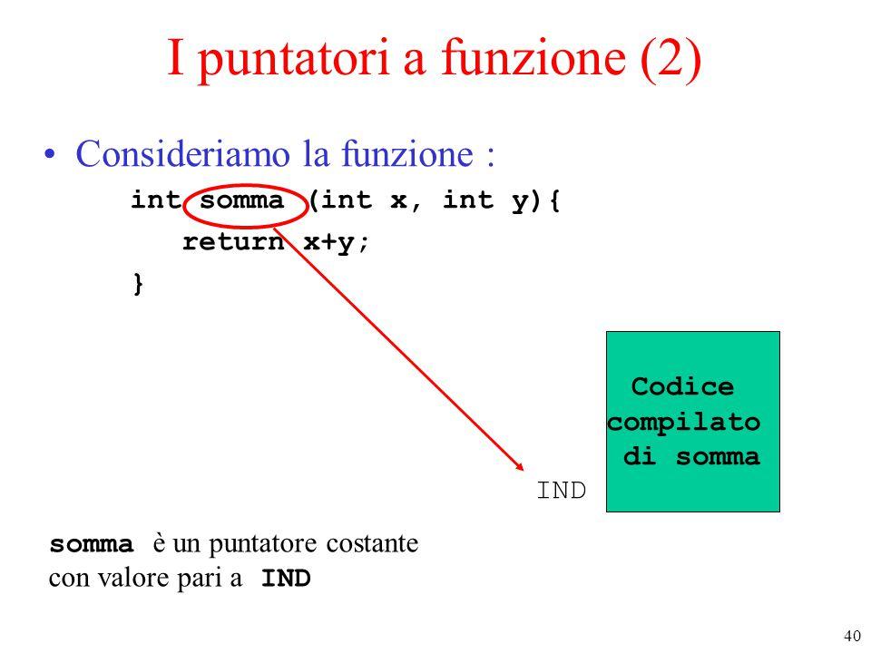40 I puntatori a funzione (2) Consideriamo la funzione : int somma (int x, int y){ return x+y; } Codice compilato di somma IND somma è un puntatore co