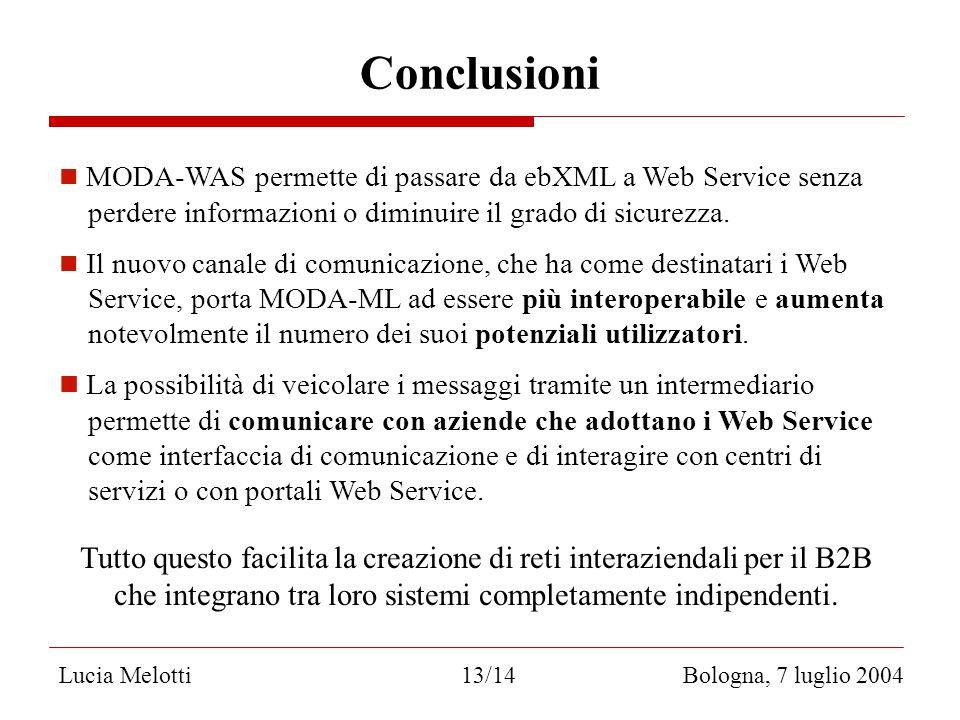 Conclusioni Lucia Melotti 13/14 Bologna, 7 luglio 2004 MODA-WAS permette di passare da ebXML a Web Service senza perdere informazioni o diminuire il grado di sicurezza.