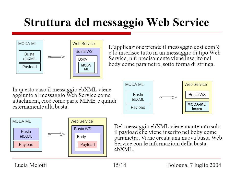 Struttura del messaggio Web Service L'applicazione prende il messaggio così com'è e lo inserisce tutto in un messaggio di tipo Web Service, più precisamente viene inserito nel body come parametro, sotto forma di stringa.