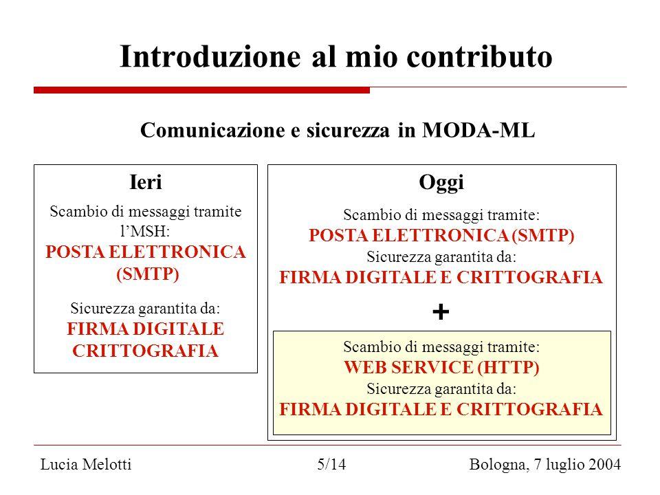 Introduzione al mio contributo Lucia Melotti 5/14 Bologna, 7 luglio 2004 Comunicazione e sicurezza in MODA-ML Ieri Scambio di messaggi tramite l'MSH: POSTA ELETTRONICA (SMTP) Sicurezza garantita da: FIRMA DIGITALE CRITTOGRAFIA Oggi Scambio di messaggi tramite: POSTA ELETTRONICA (SMTP) Sicurezza garantita da: FIRMA DIGITALE E CRITTOGRAFIA  Scambio di messaggi tramite: WEB SERVICE (HTTP) Sicurezza garantita da: FIRMA DIGITALE E CRITTOGRAFIA