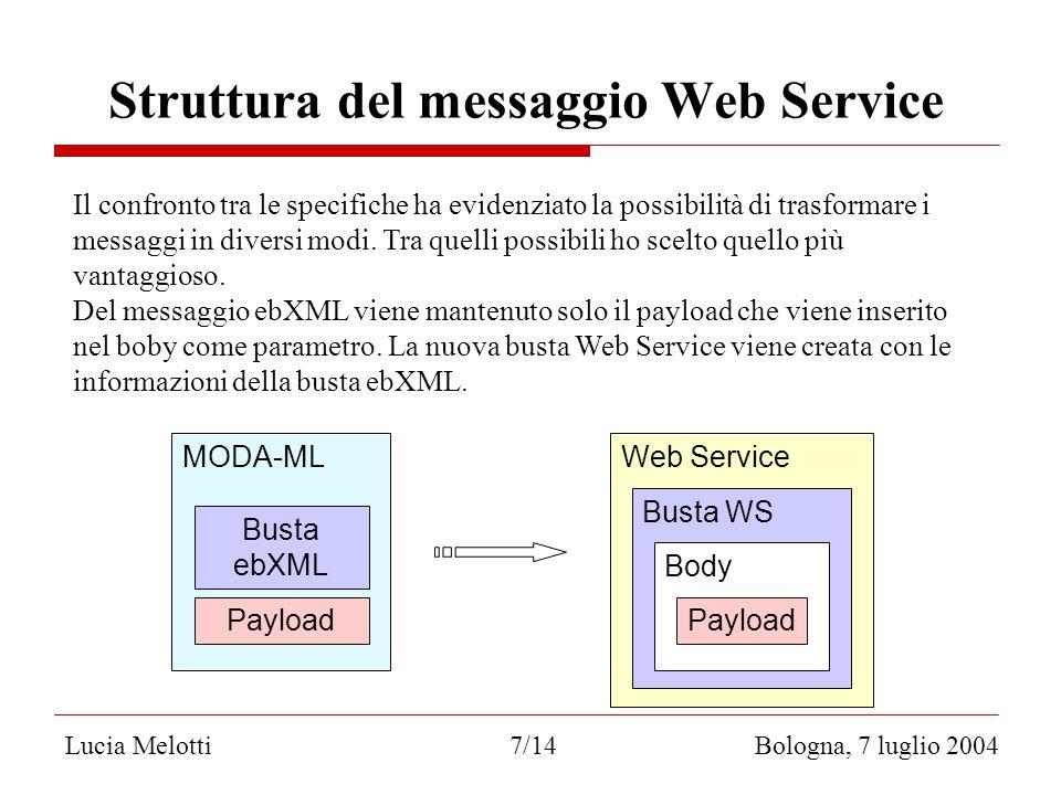 Struttura del messaggio Web Service Lucia Melotti 7/14 Bologna, 7 luglio 2004 Il confronto tra le specifiche ha evidenziato la possibilità di trasformare i messaggi in diversi modi.