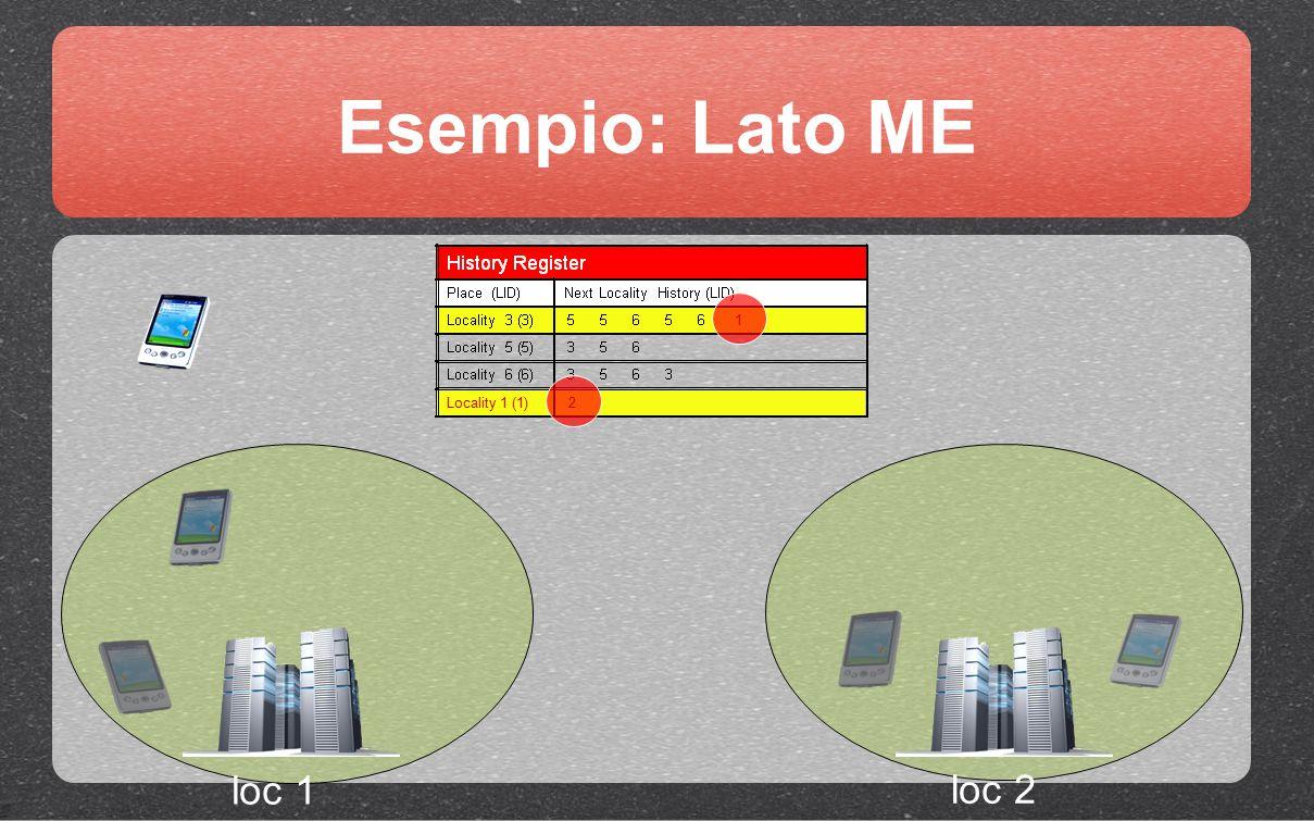 Esempio: Lato ME loc 1 loc 2 1 Locality 1 (1) 2