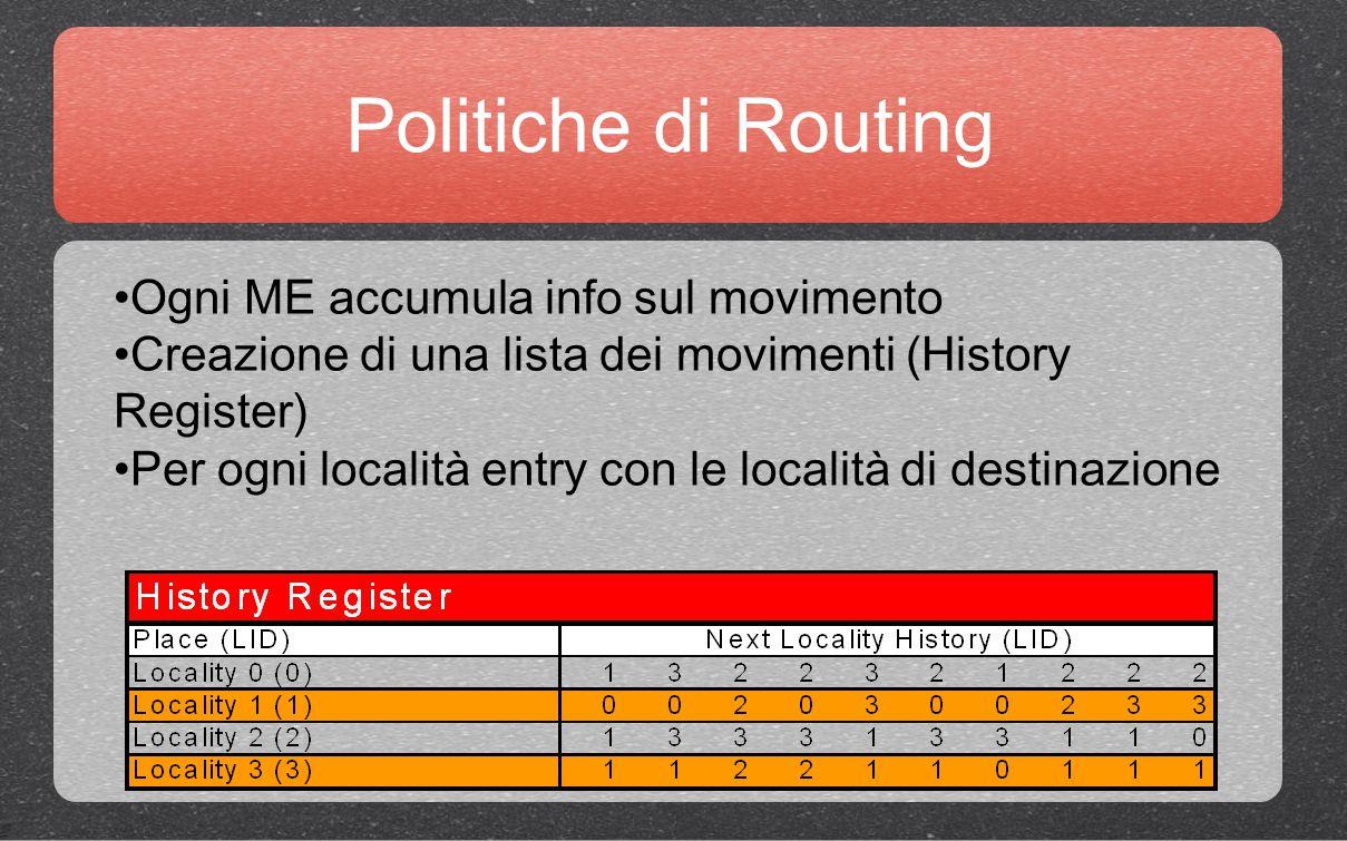 Ogni ME accumula info sul movimento Creazione di una lista dei movimenti (History Register) Per ogni località entry con le località di destinazione Politiche di Routing