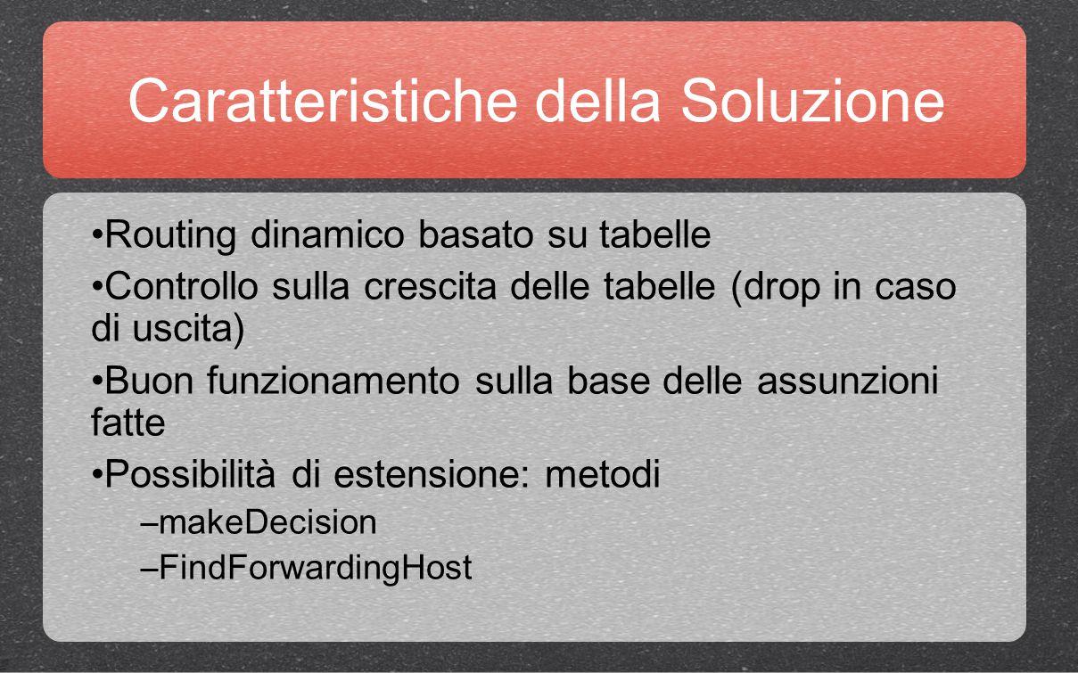 Routing dinamico basato su tabelle Controllo sulla crescita delle tabelle (drop in caso di uscita) Buon funzionamento sulla base delle assunzioni fatt