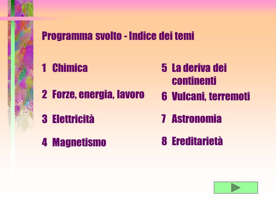 Programma svolto - Indice dei temi 1C1Chimica 2F2Forze, energia, lavoro 3E3Elettricità 4M4Magnetismo 5L5La deriva dei continenti 6V6Vulcani, terremoti 7A7Astronomia 8E8Ereditarietà