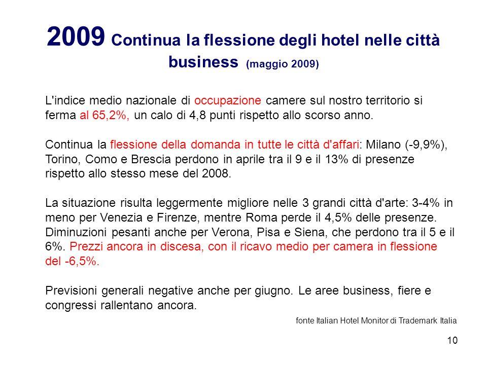 10 2009 Continua la flessione degli hotel nelle città business (maggio 2009) L'indice medio nazionale di occupazione camere sul nostro territorio si f