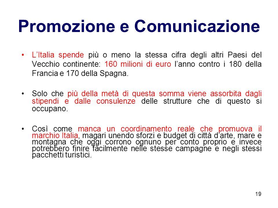 19 Promozione e Comunicazione L'Italia spende più o meno la stessa cifra degli altri Paesi del Vecchio continente: 160 milioni di euro l'anno contro i
