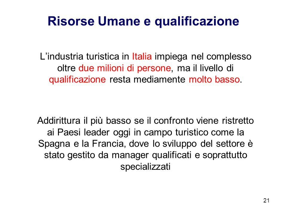 21 Risorse Umane e qualificazione L'industria turistica in Italia impiega nel complesso oltre due milioni di persone, ma il livello di qualificazione