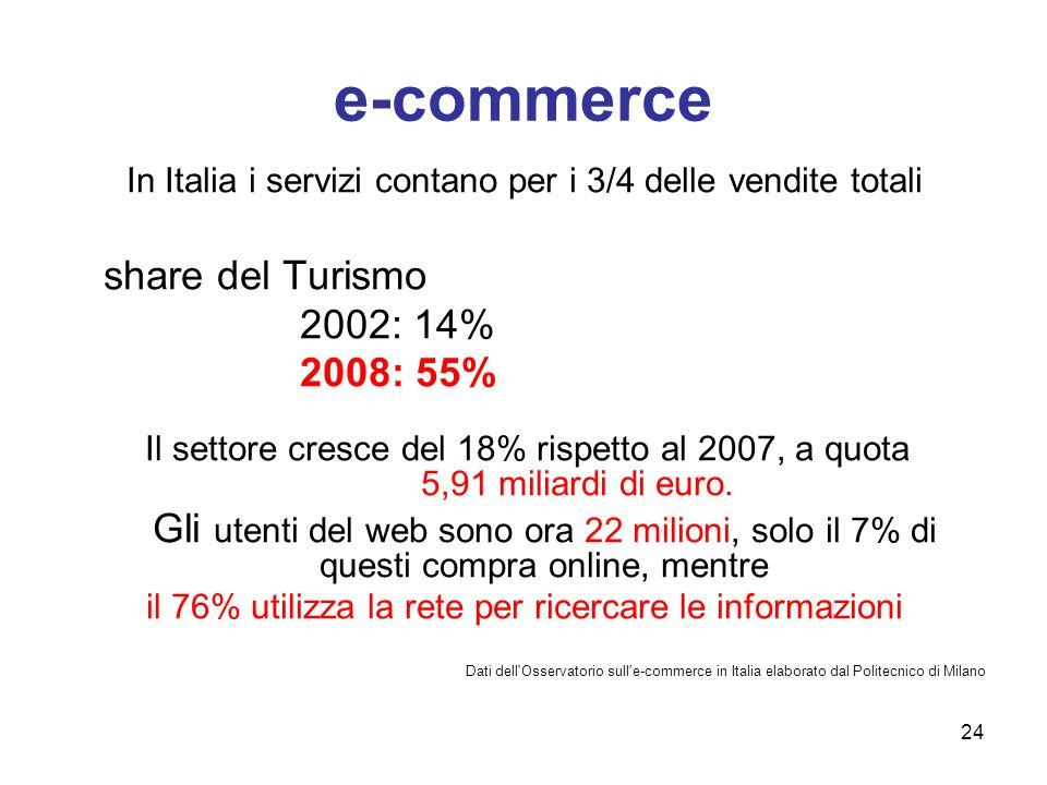 24 e-commerce In Italia i servizi contano per i 3/4 delle vendite totali share del Turismo 2002: 14% 2008: 55% Il settore cresce del 18% rispetto al 2