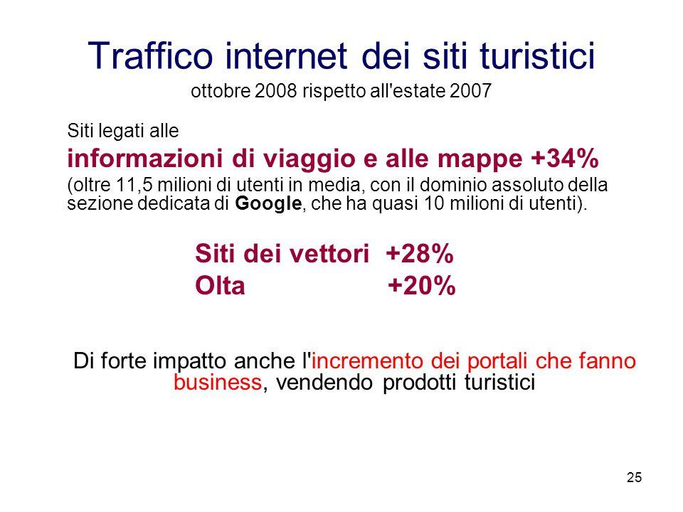 25 Traffico internet dei siti turistici ottobre 2008 rispetto all'estate 2007 Siti legati alle informazioni di viaggio e alle mappe +34% (oltre 11,5 m