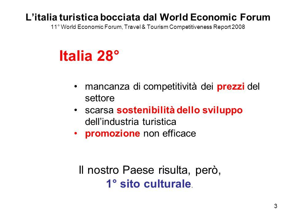 3 L'italia turistica bocciata dal World Economic Forum 11° World Economic Forum, Travel & Tourism Competitiveness Report 2008 Italia 28° mancanza di c