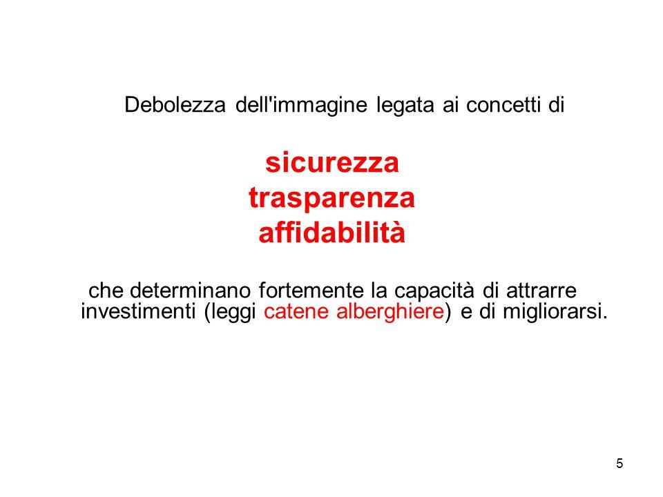 36 UN'OPPORTUNITA' IMPORTANTE per il rilancio della destinazione Italia DA NON SPRECARE FINE