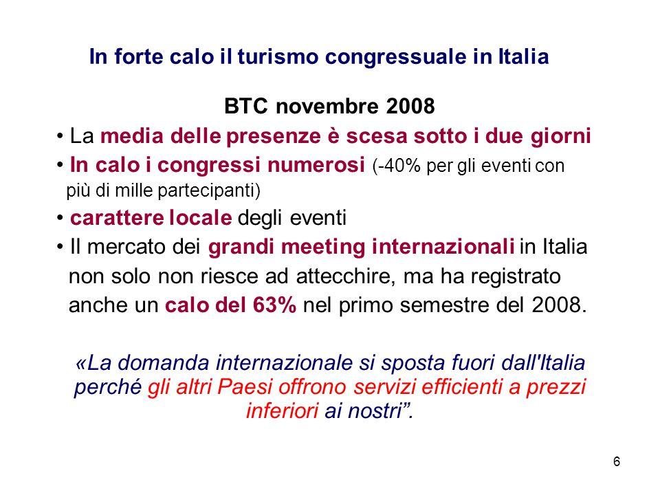 6 In forte calo il turismo congressuale in Italia BTC novembre 2008 La media delle presenze è scesa sotto i due giorni In calo i congressi numerosi (-