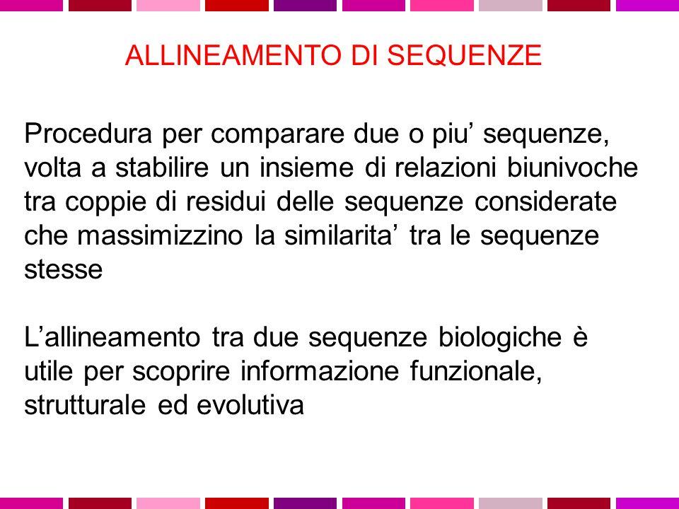 ALLINEAMENTO DI SEQUENZE Procedura per comparare due o piu' sequenze, volta a stabilire un insieme di relazioni biunivoche tra coppie di residui delle sequenze considerate che massimizzino la similarita' tra le sequenze stesse L'allineamento tra due sequenze biologiche è utile per scoprire informazione funzionale, strutturale ed evolutiva