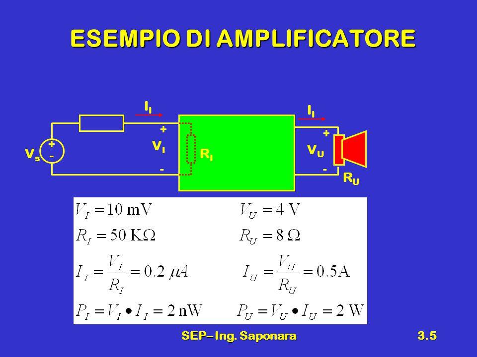 SEP– Ing. Saponara3.5 ESEMPIO DI AMPLIFICATORE +-+- VsVs + - VUVU VIVI I RIRI + - I RURU