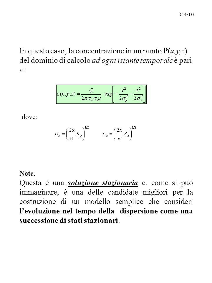 C3-10 In questo caso, la concentrazione in un punto P(x,y,z) del dominio di calcolo ad ogni istante temporale è pari a: dove: Note. Questa è una soluz