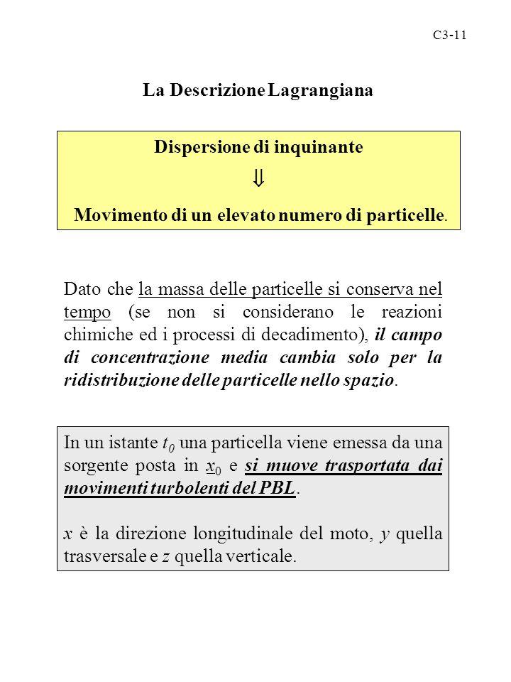 C3-11 La Descrizione Lagrangiana Dispersione di inquinante  Movimento di un elevato numero di particelle. Dato che la massa delle particelle si conse