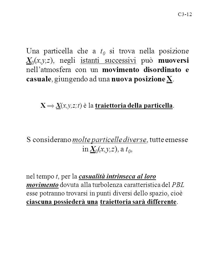 C3-12 Una particella che a t 0 si trova nella posizione X 0 (x,y,z), negli istanti successivi può muoversi nell'atmosfera con un movimento disordinato