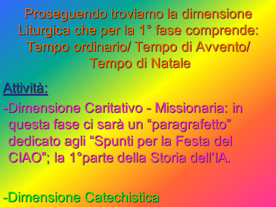 Proseguendo troviamo la dimensione Liturgica che per la 1° fase comprende: Tempo ordinario/ Tempo di Avvento/ Tempo di Natale Attività: -Dimensione Ca