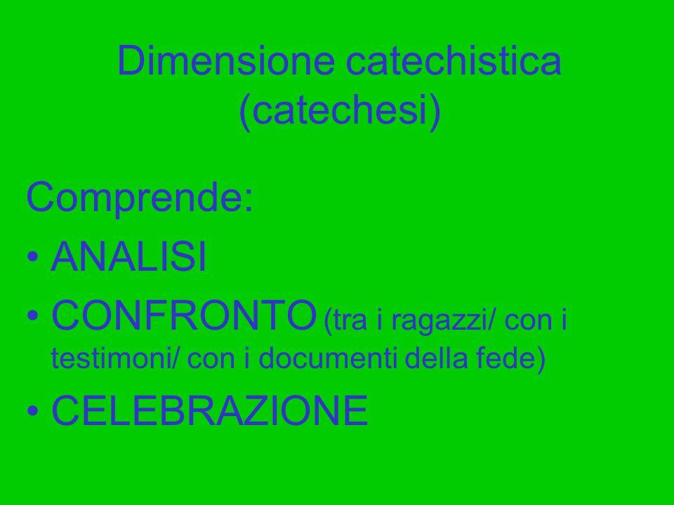 Dimensione catechistica (catechesi) Comprende: ANALISI CONFRONTO (tra i ragazzi/ con i testimoni/ con i documenti della fede) CELEBRAZIONE