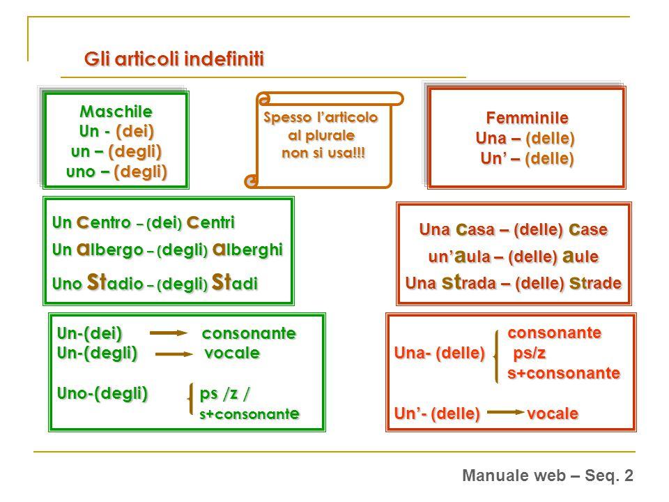 Gli articoli indefiniti Gli articoli indefiniti Maschile Un - (dei) un – (degli) uno – (degli) Un c entro – ( dei ) c entri Un a lbergo – ( degli ) a lberghi Uno s t adio – ( degli ) s t adi Un-(dei) consonante Un-(degli) vocale Uno-(degli) ps /z / s+consonant e s+consonant e Spesso l'articolo al plurale non si usa!!.