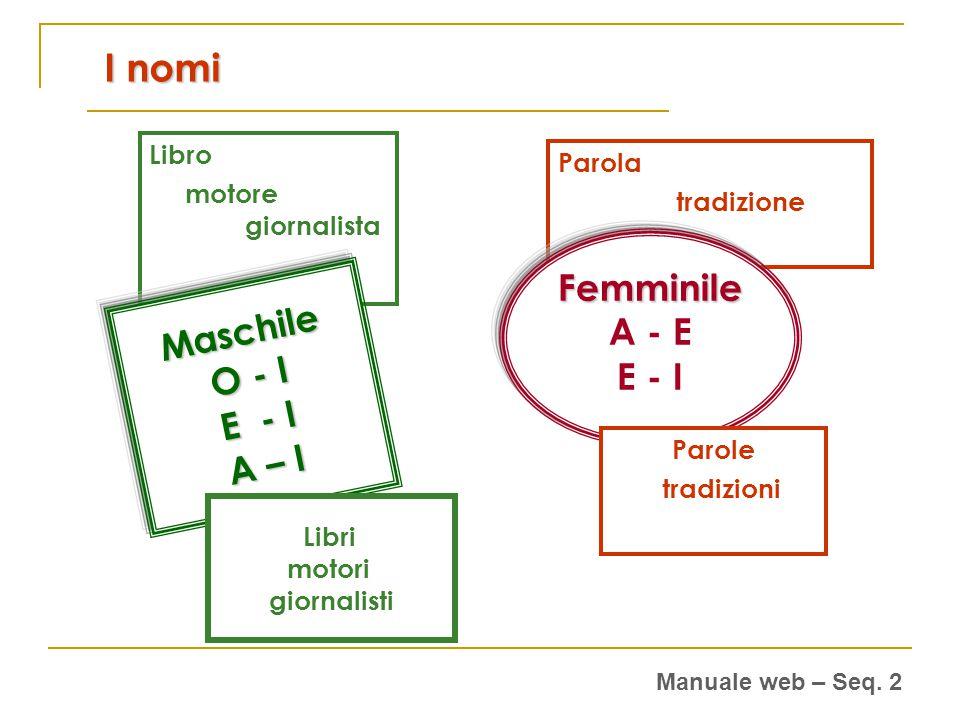I nomi Libro motore giornalista Parola tradizione Maschile O - I E - I A – I Femminile A - E E - I Libri motori giornalisti Parole tradizioni Manuale web – Seq.