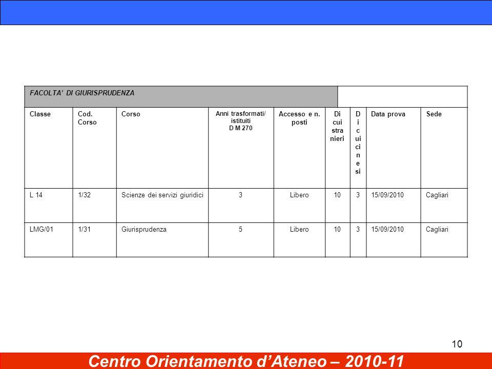 10 Centro Orientamento d'Ateneo – 2010-11 FACOLTA' DI GIURISPRUDENZA ClasseCod.